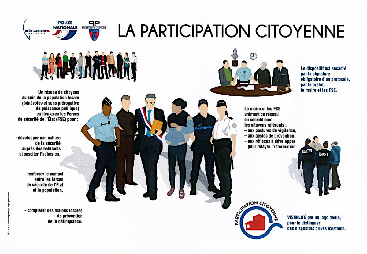 DISPOSITIF VOISINS VIGILANTS – PARTICIPATION CITOYENNE